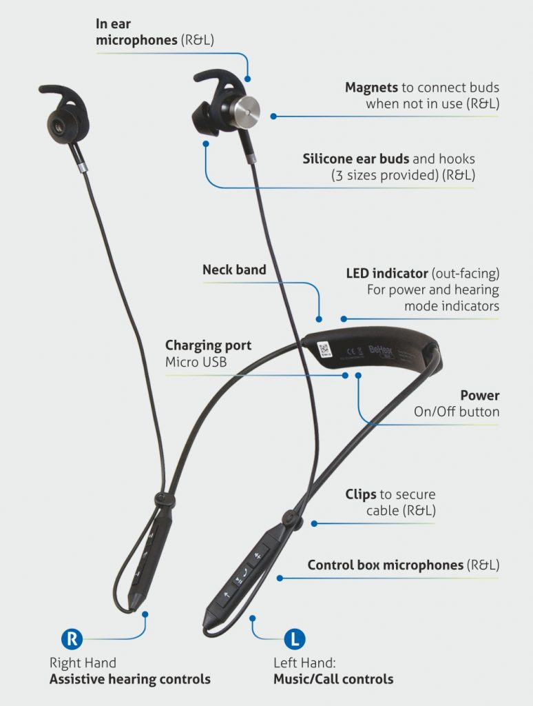 BeHear NOW Assistive Hearing Device with component descriptions